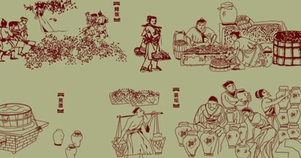 【适量饮酒 快乐生活】 宋代的酿酒工艺
